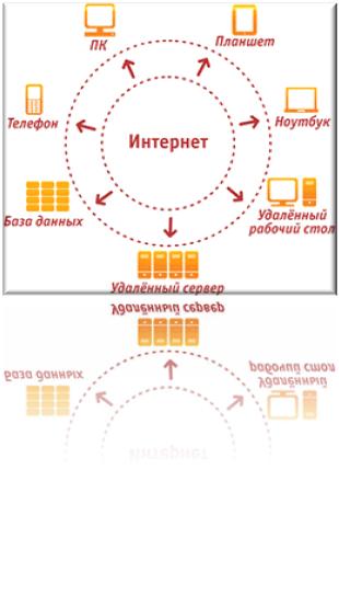 072213 1802 1 Процессинговая Россия