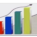 Что даёт капитализация процентов по вкладу