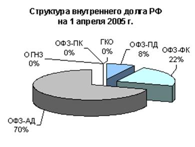 100314 1953 6 Финансы как экономическая категория