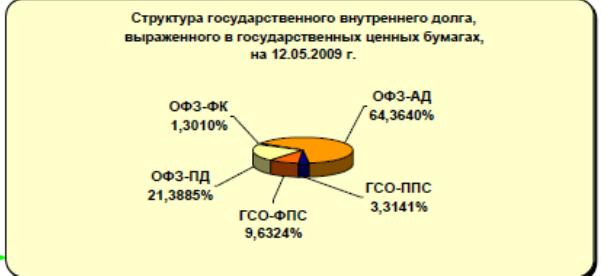100414 2021 4 Сущность, причины и формы государственного долга как  экономической категории
