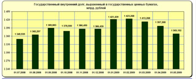 100414 2021 5 Сущность, причины и формы государственного долга как  экономической категории