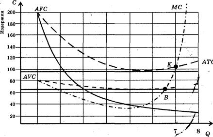 021415 0148 14 Понятие и общая характеристика экономических издержек хозяйствующего субъекта