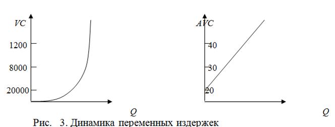 021415 0148 4 Понятие и общая характеристика экономических издержек хозяйствующего субъекта