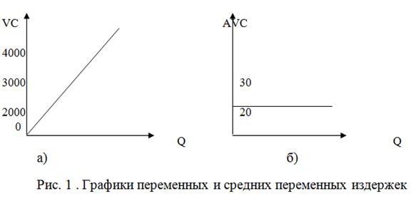 021415 0156 2 Теоретические основы  и концепции издержек производства (теории издержек)