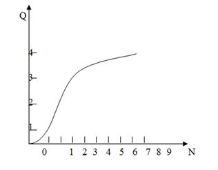 021415 0156 20 Теоретические основы  и концепции издержек производства (теории издержек)