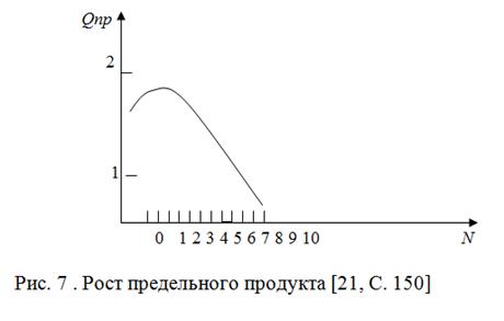 021415 0156 21 Теоретические основы  и концепции издержек производства (теории издержек)