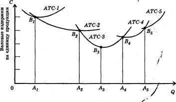 021415 0156 26 Теоретические основы  и концепции издержек производства (теории издержек)