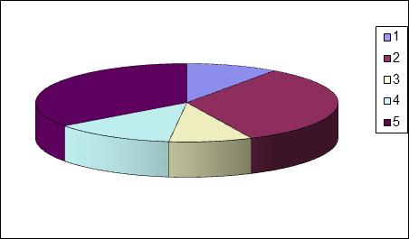 021415 2324 3 ЭКОНОМИЧЕСКАЯ СУЩНОСТЬ И РОЛЬ ИНОСТРАННЫХ    ИНВЕСТИЦИЙ