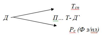 021515 0111 2 Теория капитала: основные методологические концепции