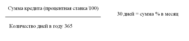 021515 1630 11 Коэффициент ликвидности