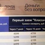 Кредит под 2771% годовых