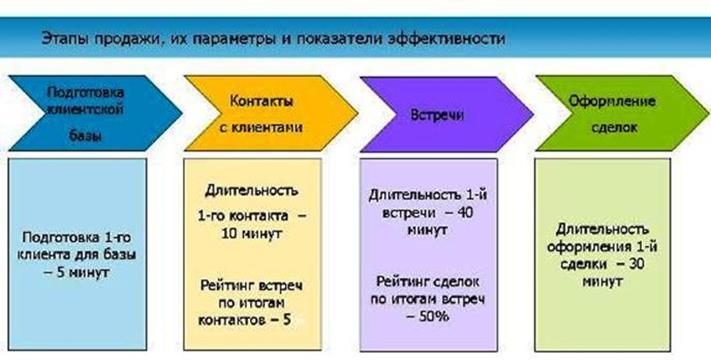 072213 0218 2 Мотивация менеджеров продаж банковских продуктов
