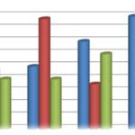 Этапы и методика анализа хозяйственной деятельности  предприятия