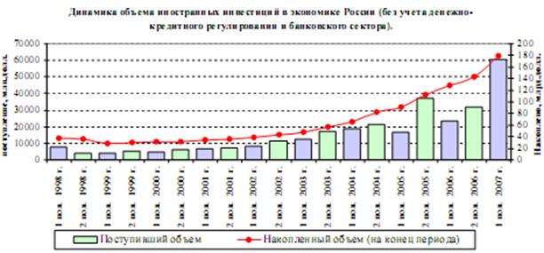 072914 1352 14 Роль монетаризма в регулировании денежного обращения