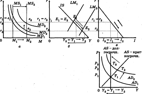073114 1121 4 Концептуальные положения количественной теории денег