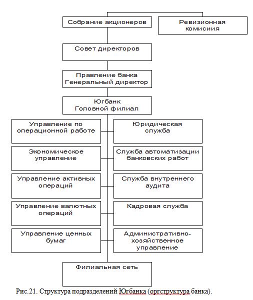 081114 1142 5 Кредитная деятельность коммерческих банков в современной России