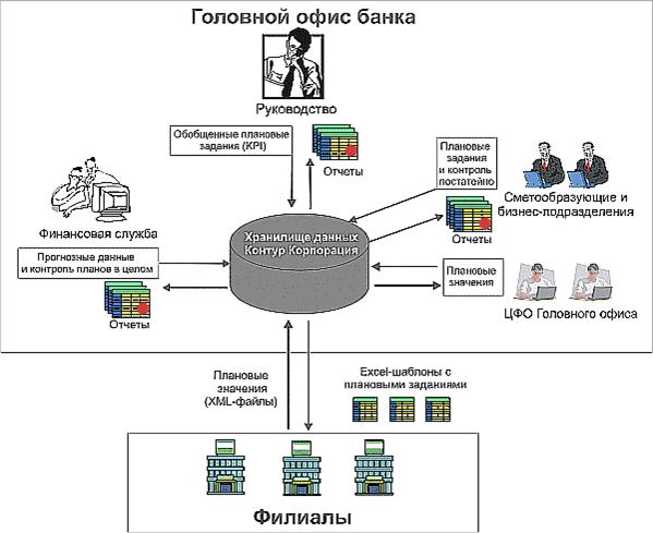 081314 1735 2 Акционерный банк «Первомайский» (закрытое Акционерное общество).