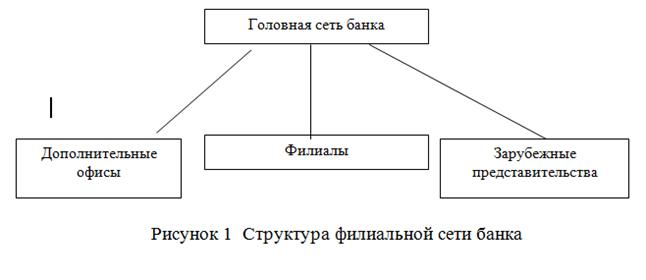 081314 2017 3 Газпромбанк