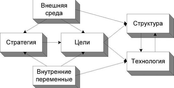 081314 2024 2 Правовое регулирование банковской системы Российской Федерации. Тенденции и перспективы развития.