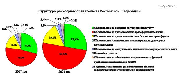 082714 0159 16 Бюджетное планирование бюджетной системы как стадия бюджетного процесса