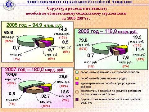091914 0209 13 Роль внебюджетных фондов РФ в современной экономике