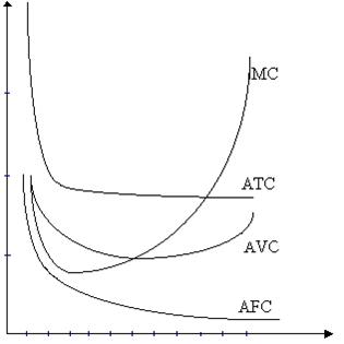 021415 0148 11 Понятие и общая характеристика экономических издержек хозяйствующего субъекта