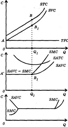 021415 0148 18 Понятие и общая характеристика экономических издержек хозяйствующего субъекта