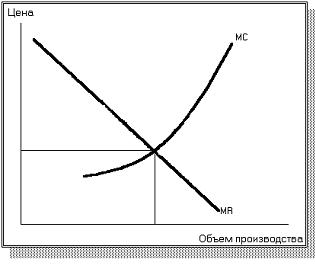 021415 0148 19 Понятие и общая характеристика экономических издержек хозяйствующего субъекта