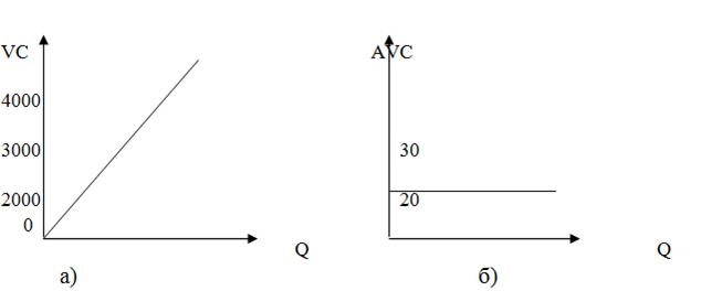 021415 0148 2 Понятие и общая характеристика экономических издержек хозяйствующего субъекта