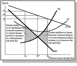 021415 0148 20 Понятие и общая характеристика экономических издержек хозяйствующего субъекта