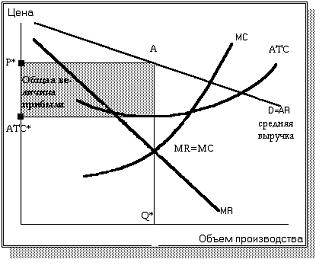 021415 0148 21 Понятие и общая характеристика экономических издержек хозяйствующего субъекта