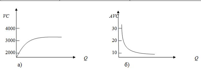 021415 0148 3 Понятие и общая характеристика экономических издержек хозяйствующего субъекта