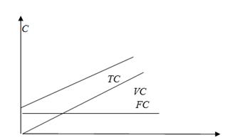 021415 0148 5 Понятие и общая характеристика экономических издержек хозяйствующего субъекта