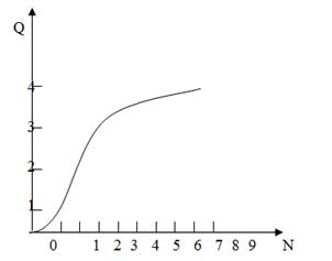 021415 0148 8 Понятие и общая характеристика экономических издержек хозяйствующего субъекта