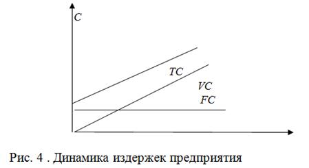 021415 0156 17 Теоретические основы  и концепции издержек производства (теории издержек)