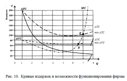 021415 0156 25 Теоретические основы  и концепции издержек производства (теории издержек)